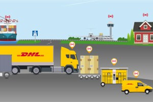 Driverless vehicles will be a game-changer for logistics - DHL